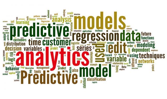 predictiveanalyticswordcloud